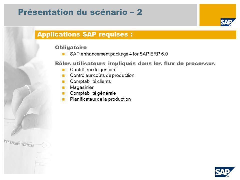 Présentation du scénario – 2 Obligatoire SAP enhancement package 4 for SAP ERP 6.0 Rôles utilisateurs impliqués dans les flux de processus Contrôleur