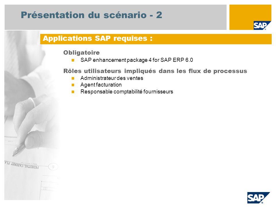 Présentation du scénario - 2 Obligatoire SAP enhancement package 4 for SAP ERP 6.0 Rôles utilisateurs impliqués dans les flux de processus Administrateur des ventes Agent facturation Responsable comptabilité fournisseurs Applications SAP requises :