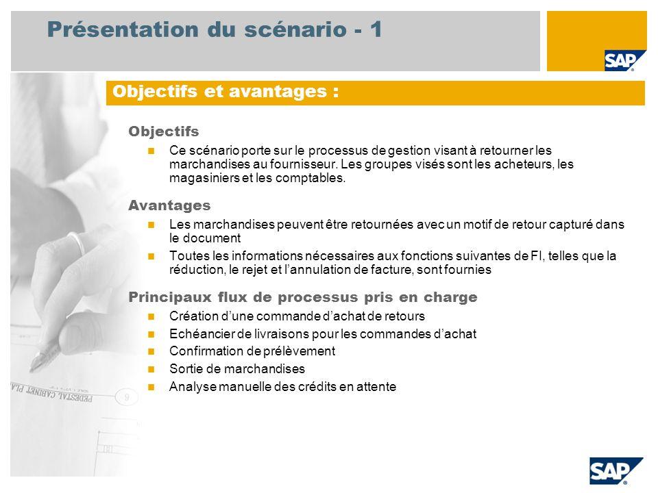 Présentation du scénario - 1 Objectifs Ce scénario porte sur le processus de gestion visant à retourner les marchandises au fournisseur. Les groupes v