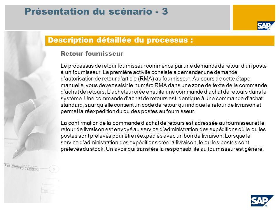 Présentation du scénario - 3 Retour fournisseur Le processus de retour fournisseur commence par une demande de retour dun poste à un fournisseur. La p