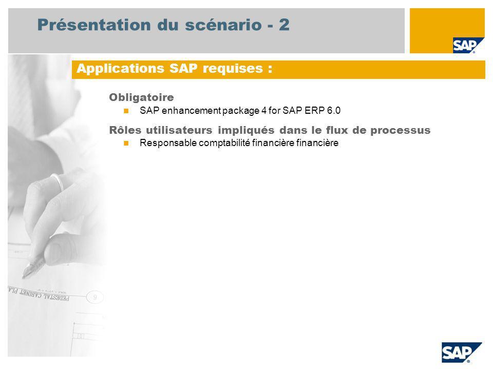 Présentation du scénario - 2 Obligatoire SAP enhancement package 4 for SAP ERP 6.0 Rôles utilisateurs impliqués dans le flux de processus Responsable