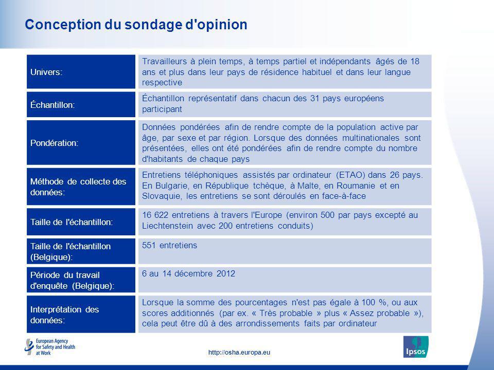 2 http://osha.europa.eu Conception du sondage d'opinion Univers: Travailleurs à plein temps, à temps partiel et indépendants âgés de 18 ans et plus da