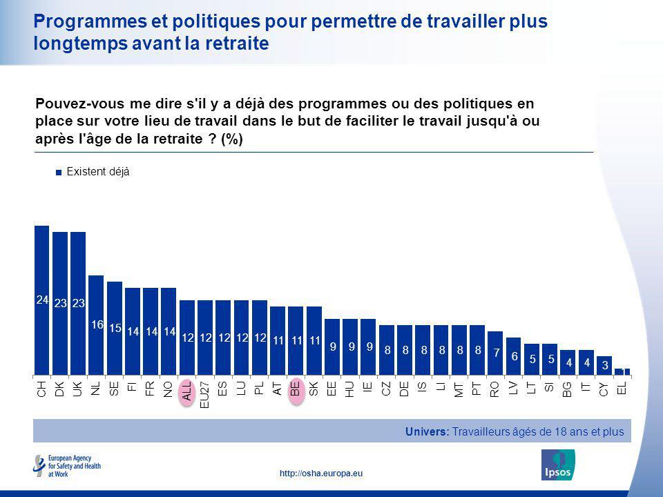 25 http://osha.europa.eu Programmes et politiques pour permettre de travailler plus longtemps avant la retraite Pouvez-vous me dire s'il y a déjà des