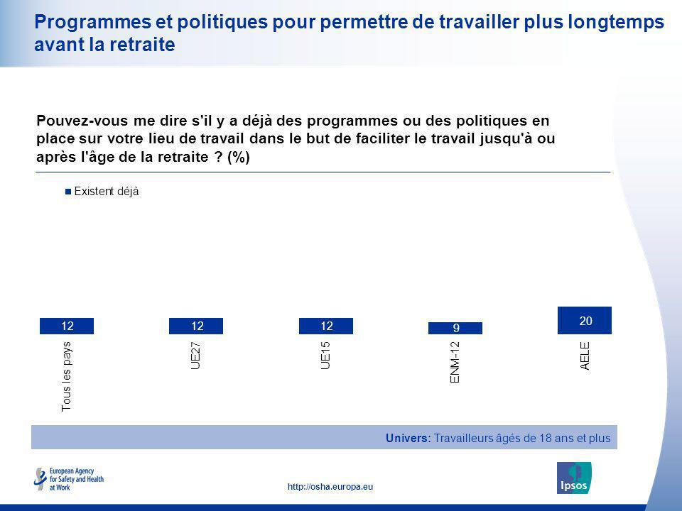 26 http://osha.europa.eu Programmes et politiques pour permettre de travailler plus longtemps avant la retraite Pouvez-vous me dire s'il y a déjà des