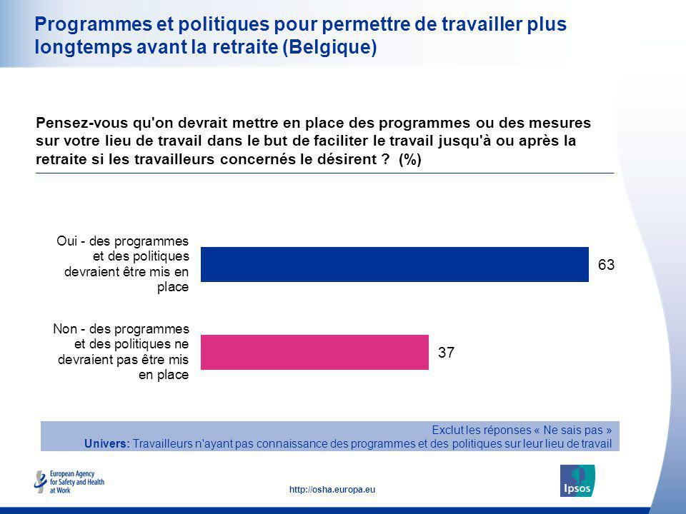 27 http://osha.europa.eu Programmes et politiques pour permettre de travailler plus longtemps avant la retraite (Belgique) Pensez-vous qu'on devrait m