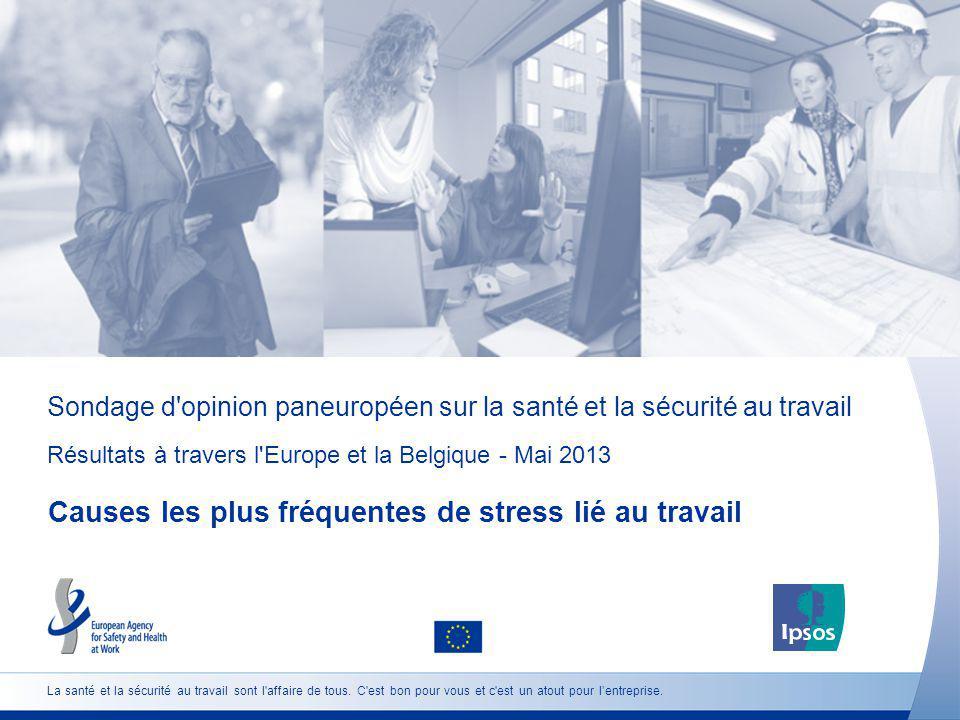 Sondage d'opinion paneuropéen sur la santé et la sécurité au travail Résultats à travers l'Europe et la Belgique - Mai 2013 Causes les plus fréquentes