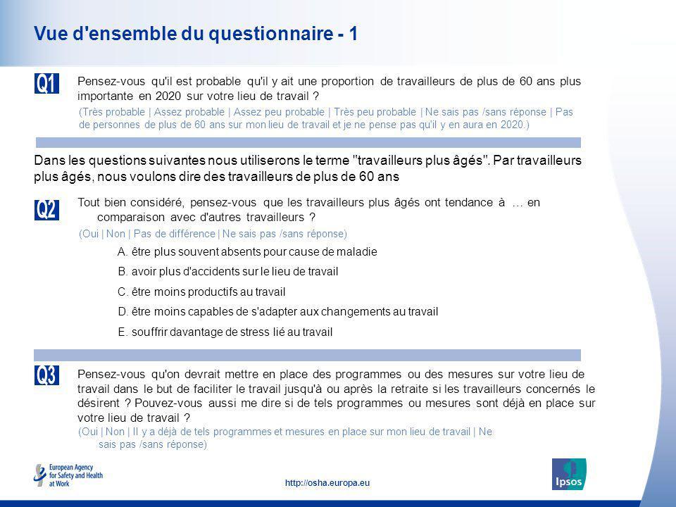 4 http://osha.europa.eu Vue d'ensemble du questionnaire - 1 Pensez-vous qu'il est probable qu'il y ait une proportion de travailleurs de plus de 60 an