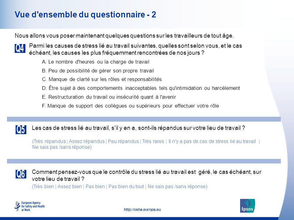 5 http://osha.europa.eu Vue d'ensemble du questionnaire - 2 Parmi les causes de stress lié au travail suivantes, quelles sont selon vous, et le cas éc