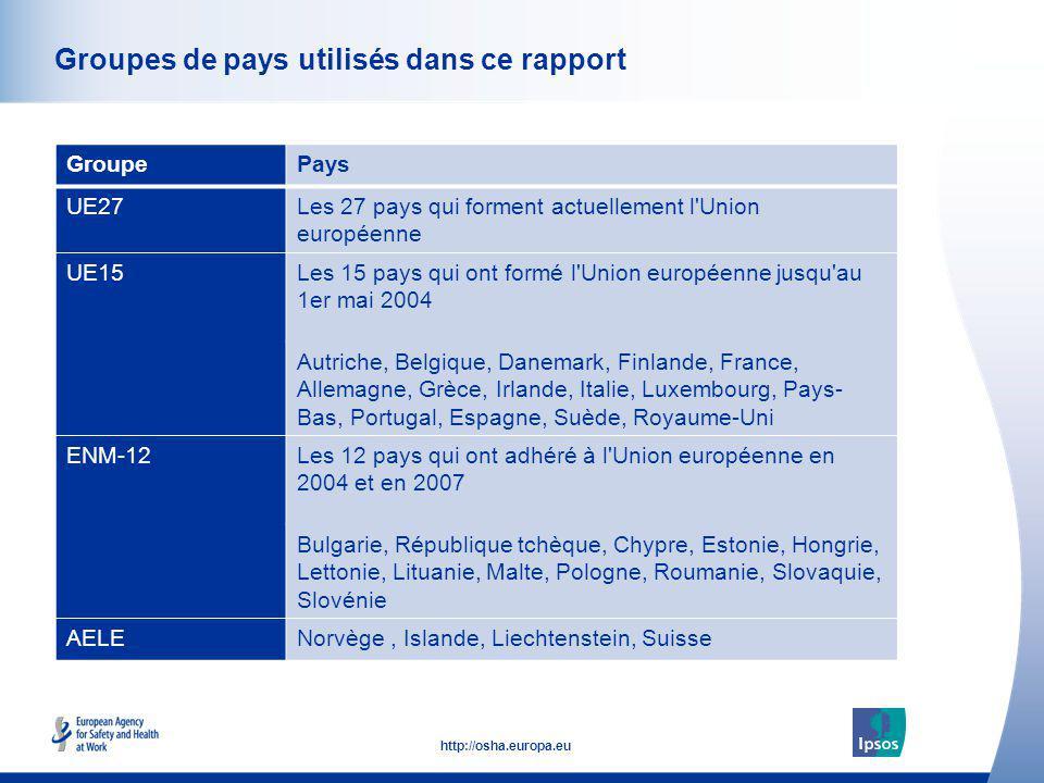 7 http://osha.europa.eu Click to add text here Groupes de pays utilisés dans ce rapport GroupePays UE27Les 27 pays qui forment actuellement l'Union eu