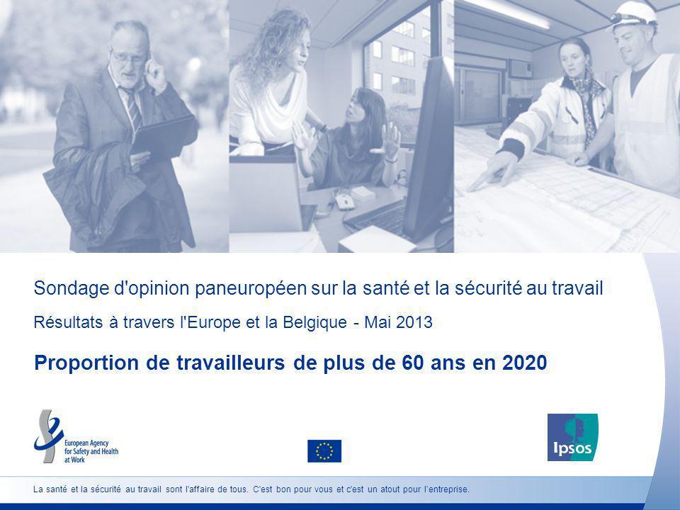 Sondage d'opinion paneuropéen sur la santé et la sécurité au travail Résultats à travers l'Europe et la Belgique - Mai 2013 Proportion de travailleurs