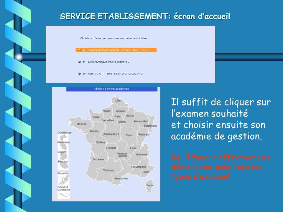 SERVICE ETABLISSEMENT: écran daccueil Il suffit de cliquer sur lexamen souhaité et choisir ensuite son académie de gestion.
