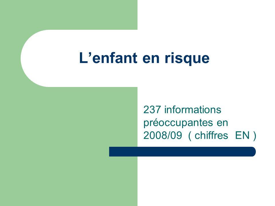 Lenfant en risque 237 informations préoccupantes en 2008/09 ( chiffres EN )