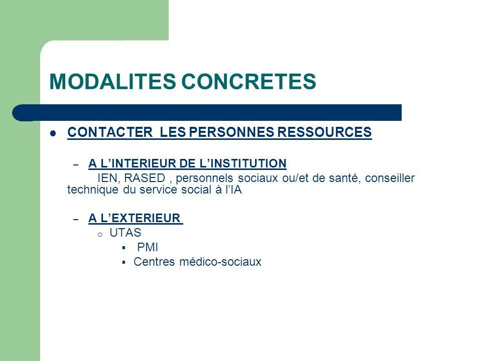 MODALITES CONCRETES CONTACTER LES PERSONNES RESSOURCES – A LINTERIEUR DE LINSTITUTION IEN, RASED, personnels sociaux ou/et de santé, conseiller techni