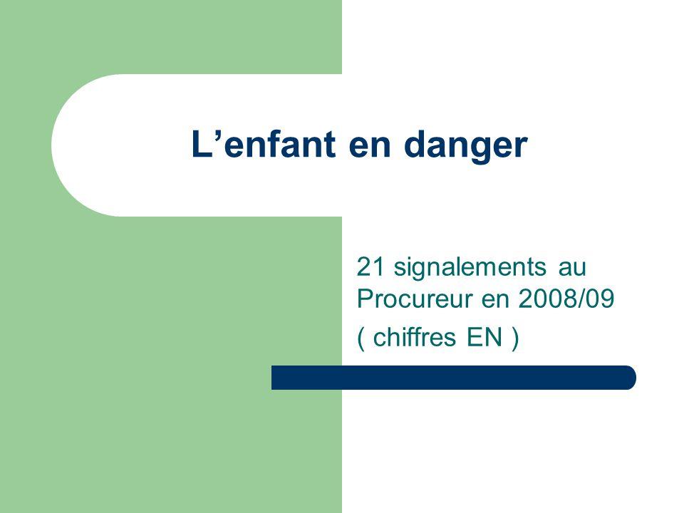 Lenfant en danger 21 signalements au Procureur en 2008/09 ( chiffres EN )