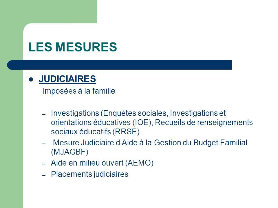LES MESURES JUDICIAIRES Imposées à la famille – Investigations (Enquêtes sociales, Investigations et orientations éducatives (IOE), Recueils de rensei