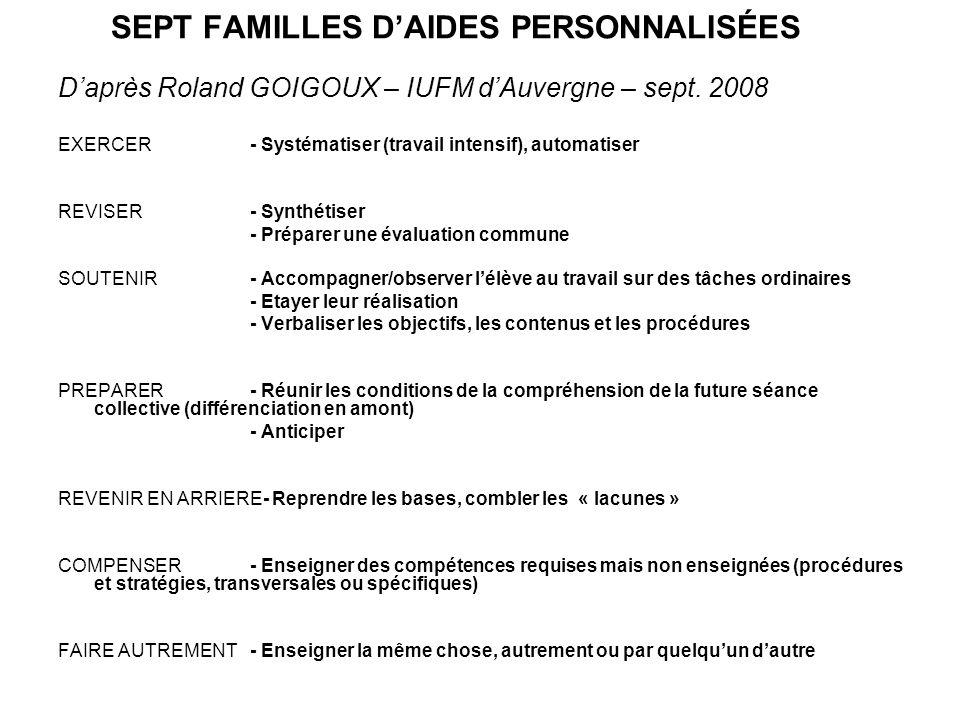 SEPT FAMILLES DAIDES PERSONNALISÉES Daprès Roland GOIGOUX – IUFM dAuvergne – sept. 2008 EXERCER- Systématiser (travail intensif), automatiser REVISER-
