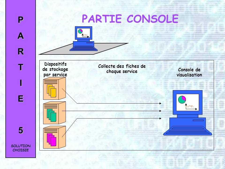 PARTIE5 Dispositif de sécurité Collecte dincidents et dalertes Normalisation et consolidation Stockage PARTIE SERVICES M5 R5 M4 R4 M3 R3 M2 R2 M1 R1 S