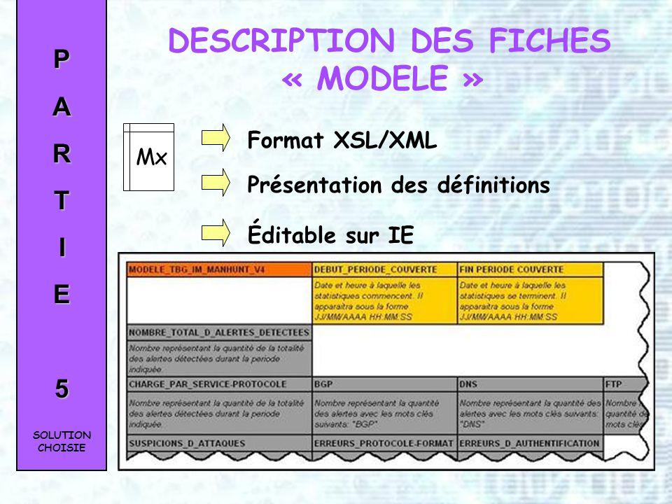 PARTIE5 Format XML Présentation des renseignements Éditable sur IE DESCRIPTION DES FICHES « RENSEIGNEMENT » Rx SOLUTION CHOISIE