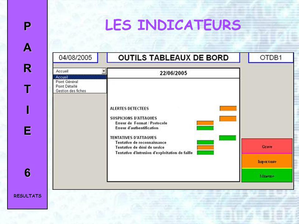 1 Propositions 1 2 Dialogue détude 2 4 Développement / Réglage 4 5 Recette 5 Rx 3 Formalisation / Contrat 3 Mx 6 Exploitation 6 Rx PROCEDURE DE DEPLOI