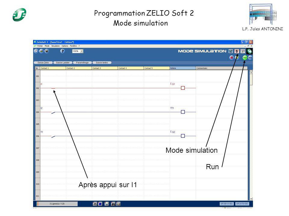 L.P. Jules ANTONINI Programmation ZELIO Soft 2 Mode simulation Run Après appui sur I1