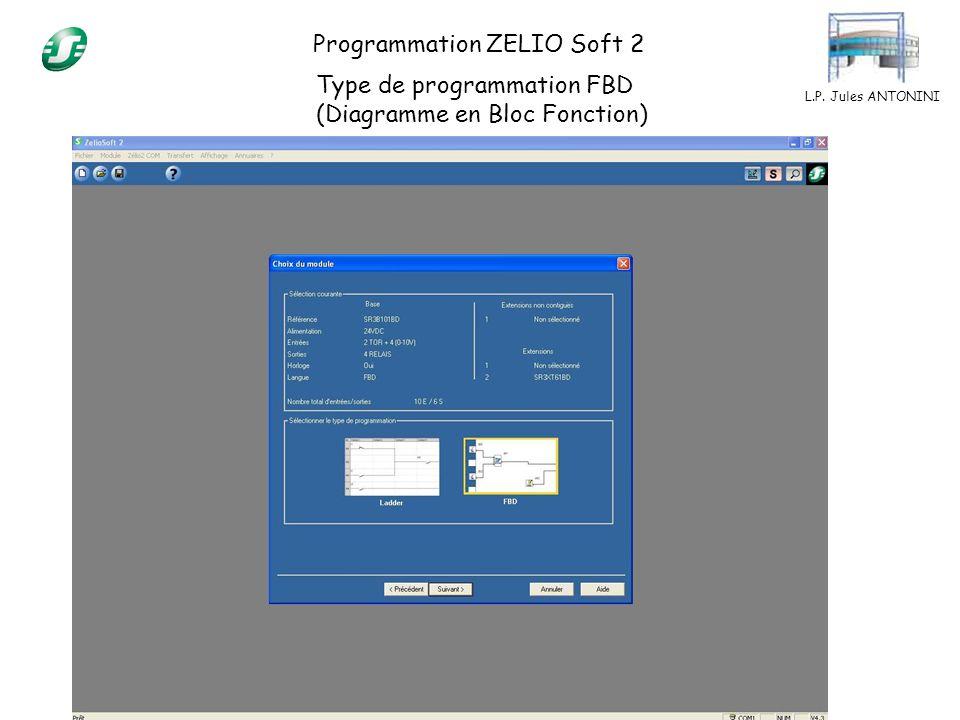L.P. Jules ANTONINI Programmation ZELIO Soft 2 Type de programmation FBD (Diagramme en Bloc Fonction)