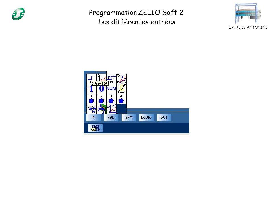 L.P. Jules ANTONINI Programmation ZELIO Soft 2 Les différentes entrées