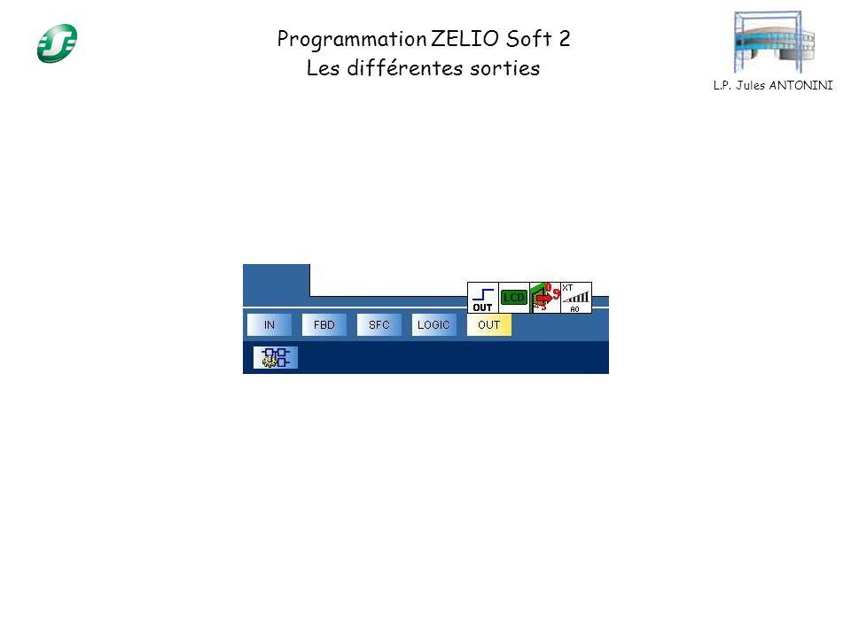 L.P. Jules ANTONINI Programmation ZELIO Soft 2 Les différentes sorties