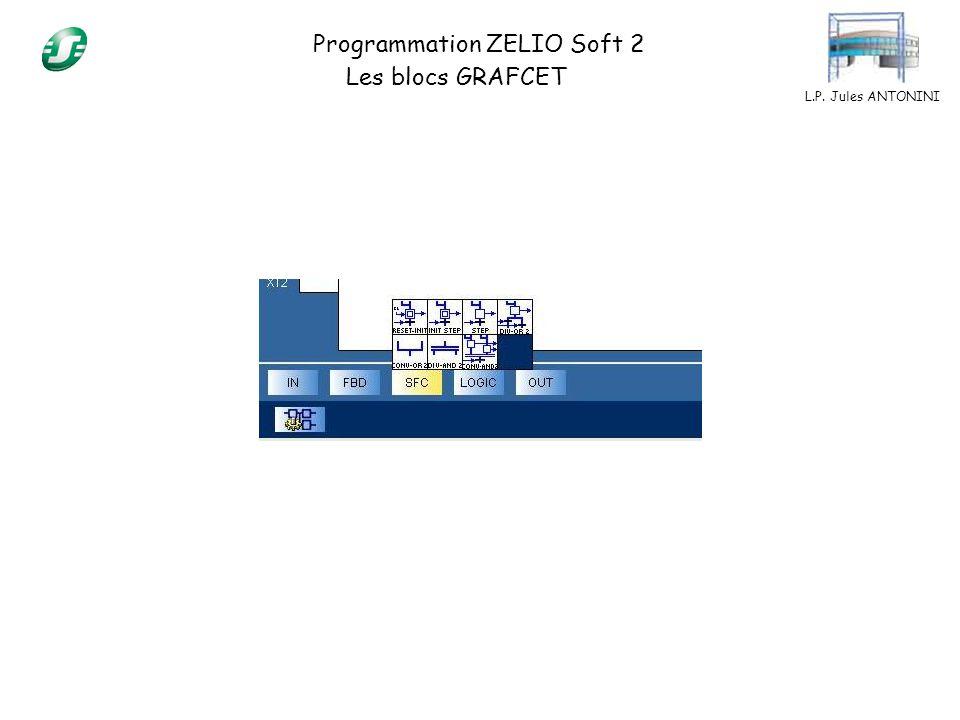 L.P. Jules ANTONINI Programmation ZELIO Soft 2 Les blocs GRAFCET