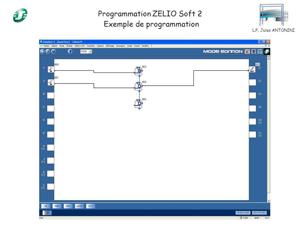 L.P. Jules ANTONINI Programmation ZELIO Soft 2 Exemple de programmation