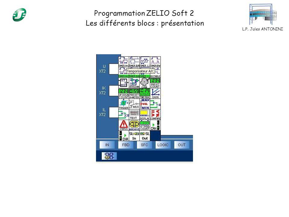 L.P. Jules ANTONINI Programmation ZELIO Soft 2 Les différents blocs : présentation
