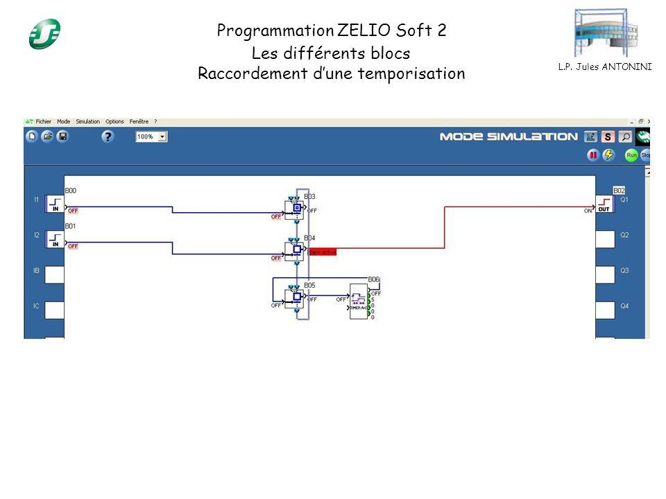 L.P. Jules ANTONINI Programmation ZELIO Soft 2 Les différents blocs Raccordement dune temporisation