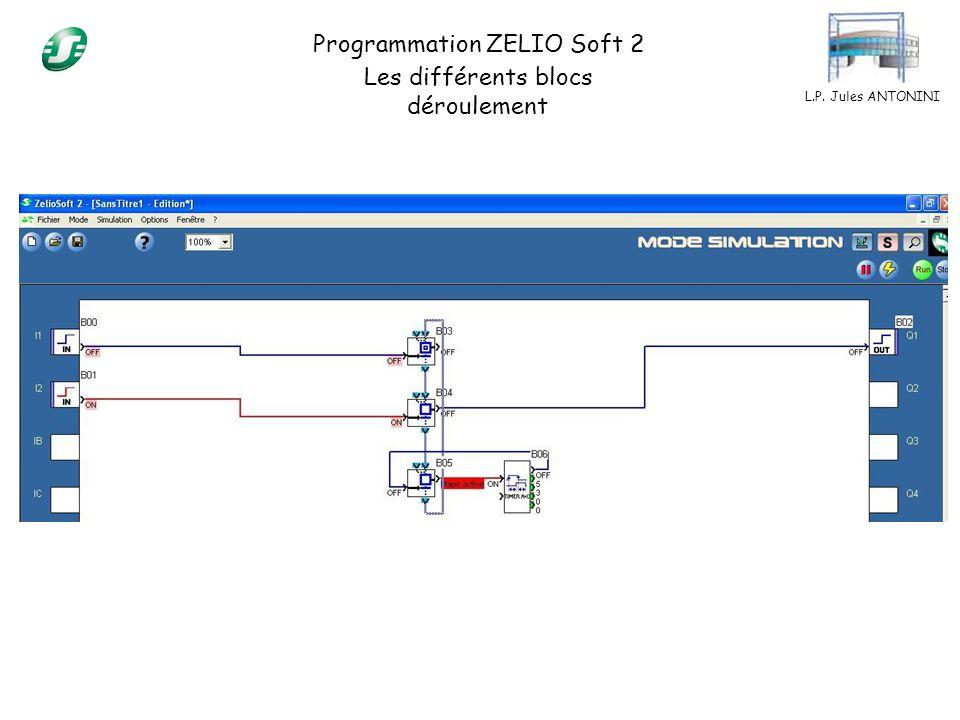 L.P. Jules ANTONINI Programmation ZELIO Soft 2 Les différents blocs déroulement