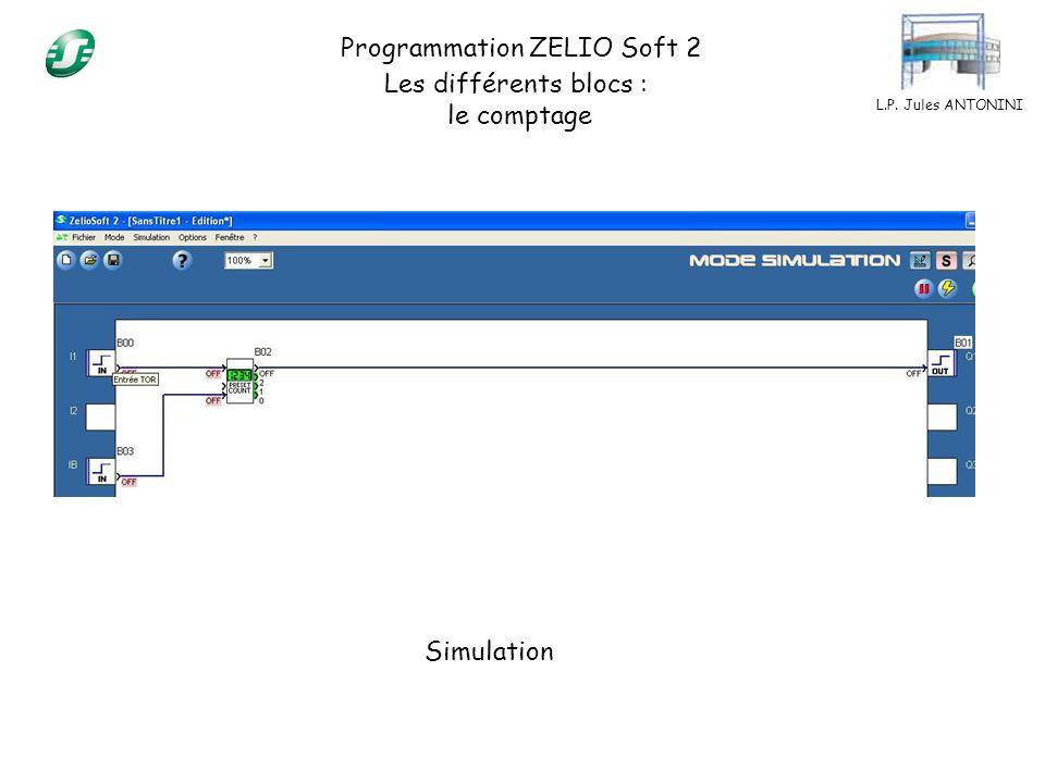 L.P. Jules ANTONINI Programmation ZELIO Soft 2 Les différents blocs : le comptage Simulation
