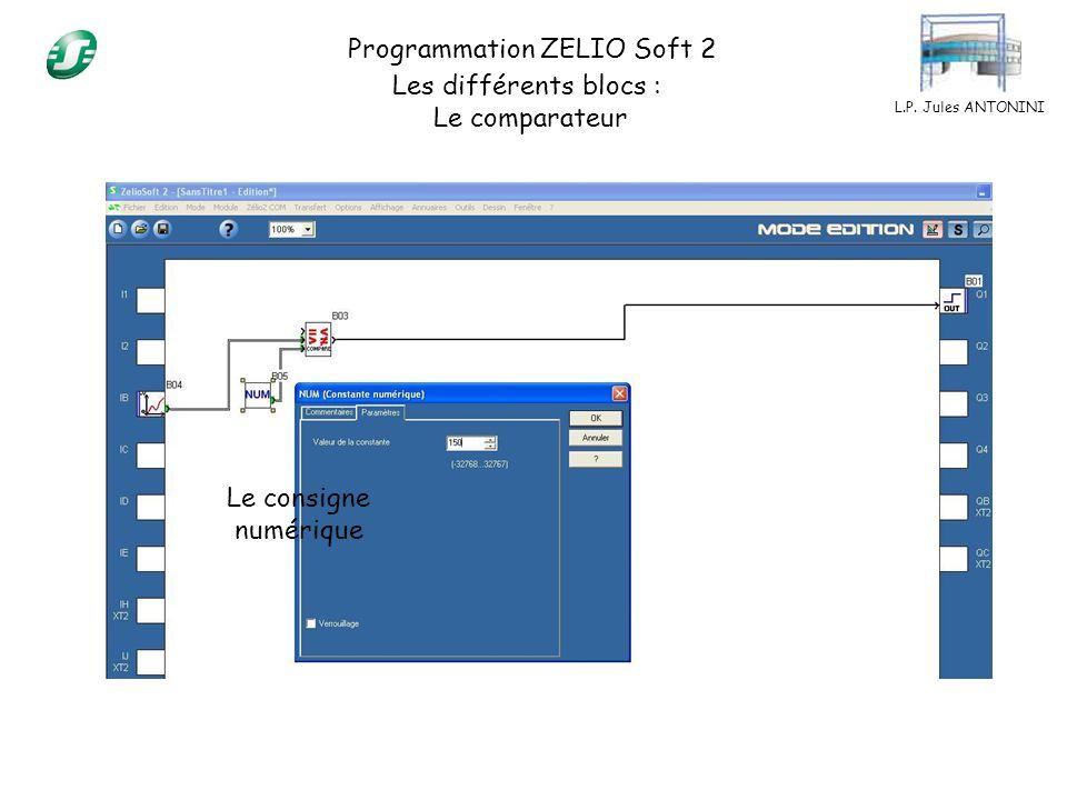 L.P. Jules ANTONINI Programmation ZELIO Soft 2 Les différents blocs : Le comparateur Le consigne numérique