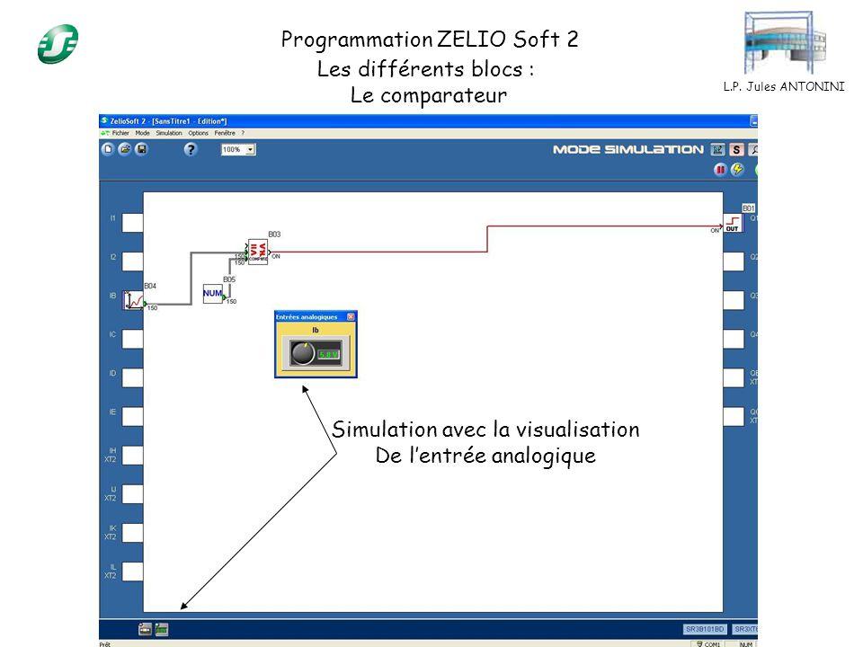 L.P. Jules ANTONINI Programmation ZELIO Soft 2 Les différents blocs : Le comparateur Simulation avec la visualisation De lentrée analogique