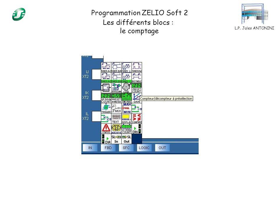 L.P. Jules ANTONINI Programmation ZELIO Soft 2 Les différents blocs : le comptage