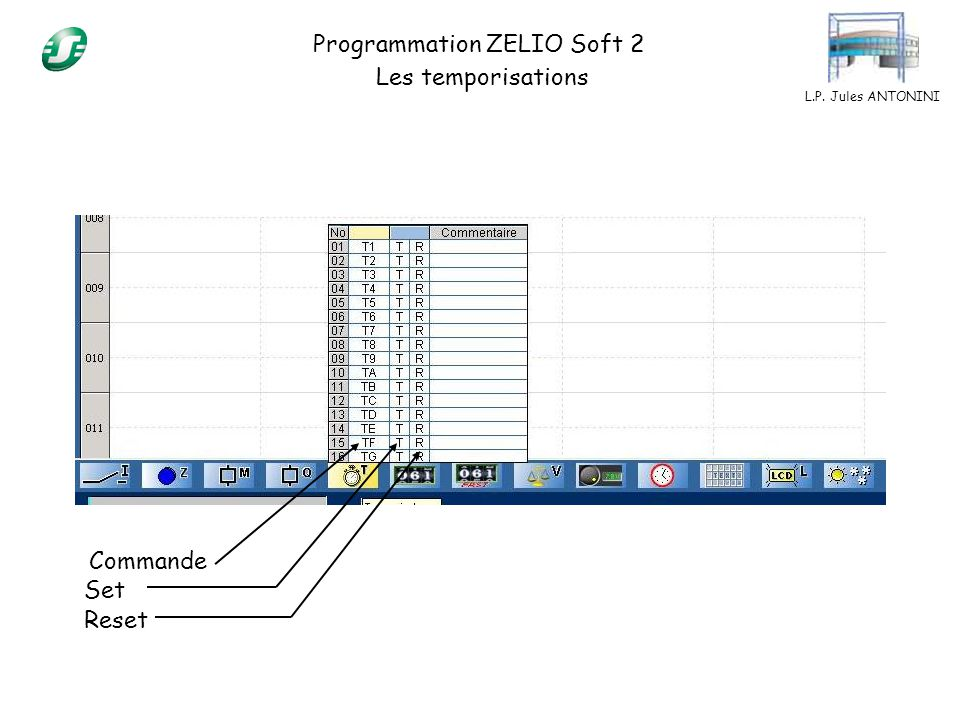 L.P. Jules ANTONINI Programmation ZELIO Soft 2 Les temporisations Commande Set Reset
