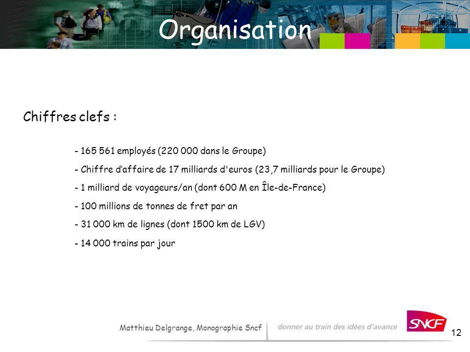 LH / I&R – - 2007 12 Chiffres clefs : - 165 561 employés (220 000 dans le Groupe) - Chiffre daffaire de 17 milliards d'euros (23,7 milliards pour le G