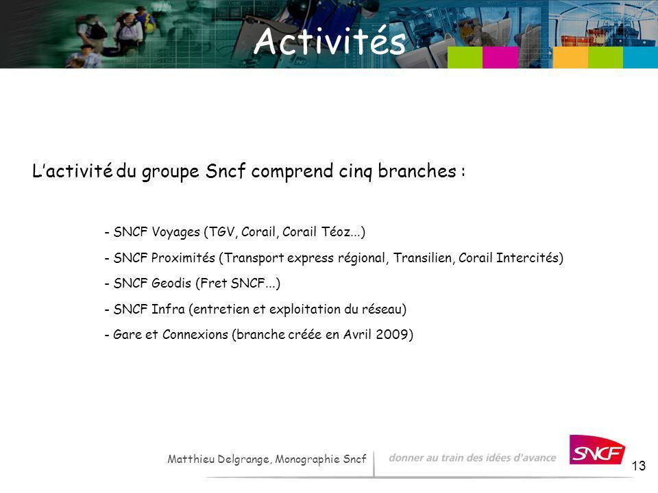 LH / I&R – - 2007 13 Matthieu Delgrange, Monographie Sncf Activités Lactivité du groupe Sncf comprend cinq branches : - SNCF Voyages (TGV, Corail, Cor