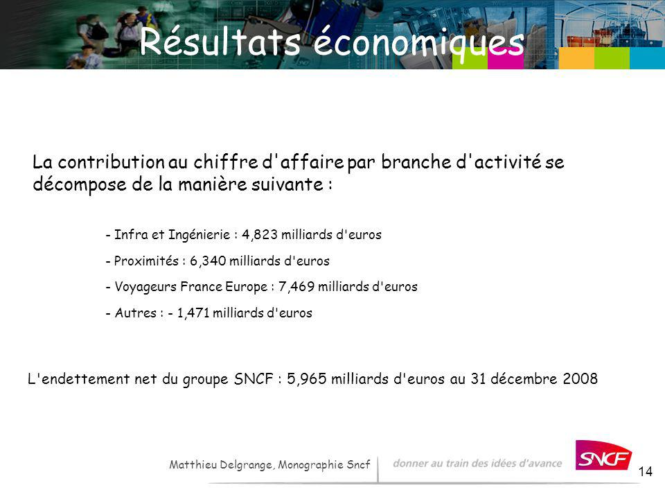 LH / I&R – - 2007 14 Matthieu Delgrange, Monographie Sncf Résultats économiques La contribution au chiffre d'affaire par branche d'activité se décompo