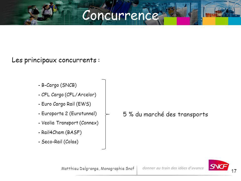 LH / I&R – - 2007 17 Matthieu Delgrange, Monographie Sncf Concurrence Les principaux concurrents : - B-Cargo (SNCB) - CFL Cargo (CFL/Arcelor) - Euro C