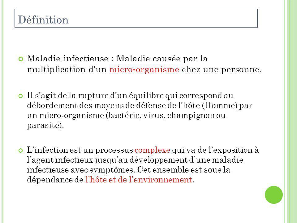 Définition Maladie infectieuse : Maladie causée par la multiplication d un micro-organisme chez une personne.