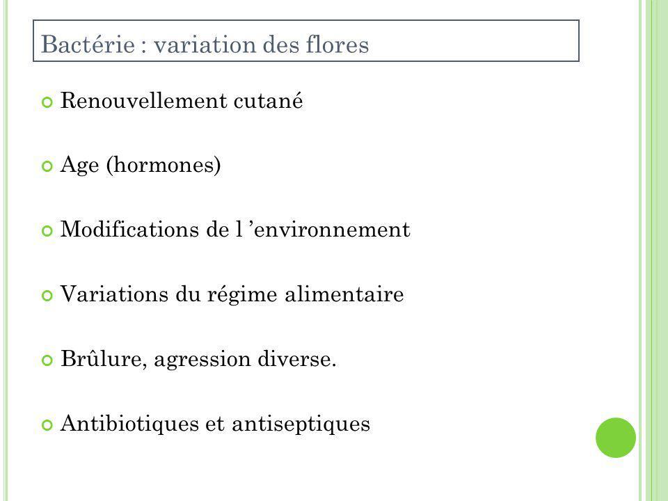 Renouvellement cutané Age (hormones) Modifications de l environnement Variations du régime alimentaire Brûlure, agression diverse.