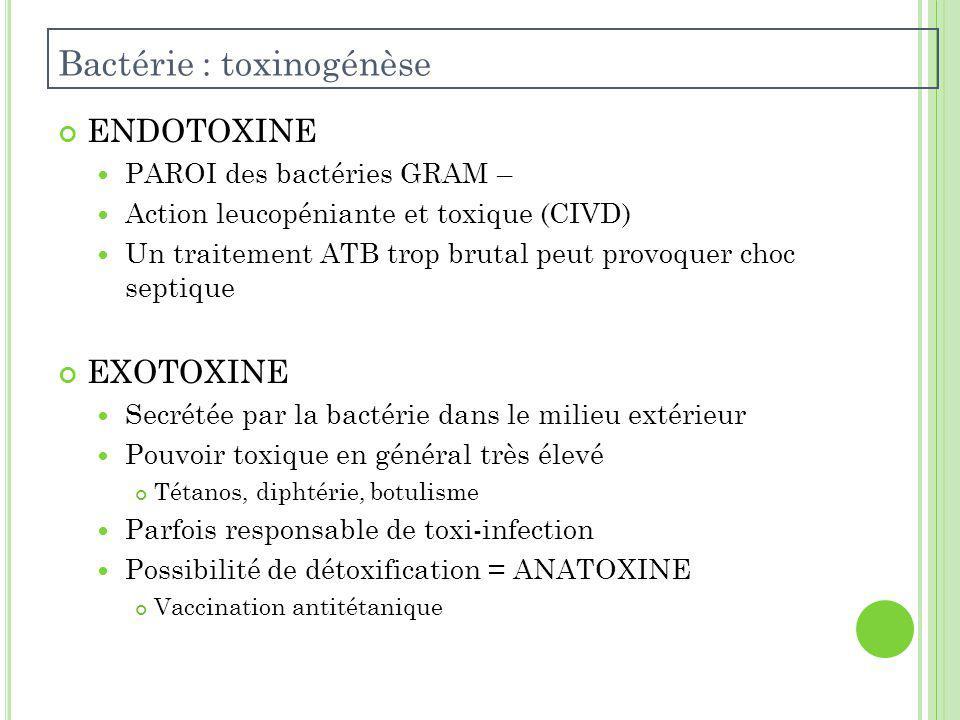 ENDOTOXINE PAROI des bactéries GRAM – Action leucopéniante et toxique (CIVD) Un traitement ATB trop brutal peut provoquer choc septique EXOTOXINE Secrétée par la bactérie dans le milieu extérieur Pouvoir toxique en général très élevé Tétanos, diphtérie, botulisme Parfois responsable de toxi-infection Possibilité de détoxification = ANATOXINE Vaccination antitétanique Bactérie : toxinogénèse