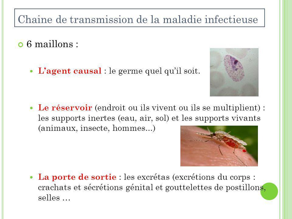 Est du à 2 mécanismes principaux : Virulence, multiplication de la bactérie chez lhôte Toxinogénèse, la production de toxine par la bactérie.