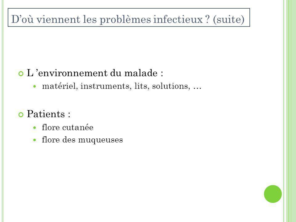 L environnement du malade : matériel, instruments, lits, solutions, … Patients : flore cutanée flore des muqueuses Doù viennent les problèmes infectieux .