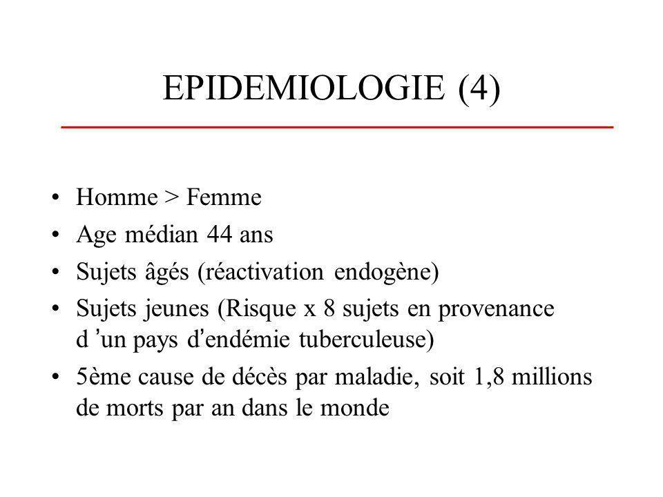 EPIDEMIOLOGIE (4) Homme > Femme Age médian 44 ans Sujets âgés (réactivation endogène) Sujets jeunes (Risque x 8 sujets en provenance d un pays dendémi