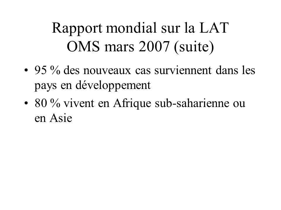Rapport mondial sur la LAT OMS mars 2007 (suite) 95 % des nouveaux cas surviennent dans les pays en développement 80 % vivent en Afrique sub-saharienn