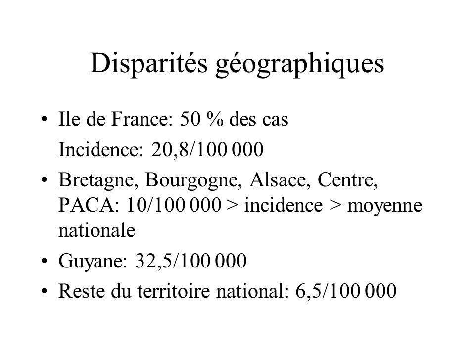 Disparités géographiques Ile de France: 50 % des cas Incidence: 20,8/100 000 Bretagne, Bourgogne, Alsace, Centre, PACA: 10/100 000 > incidence > moyen