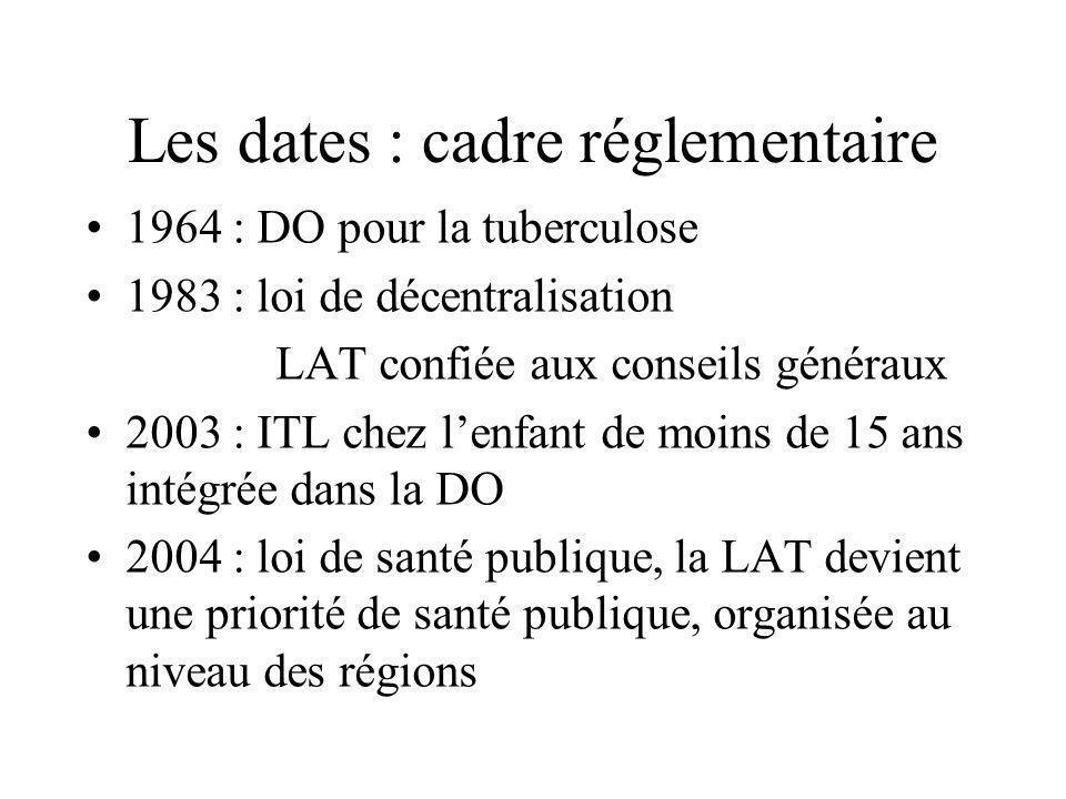 Les dates : cadre réglementaire 1964 : DO pour la tuberculose 1983 : loi de décentralisation LAT confiée aux conseils généraux 2003 : ITL chez lenfant